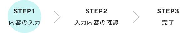 STEP1 内容の入力